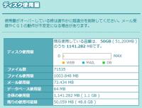 server usage