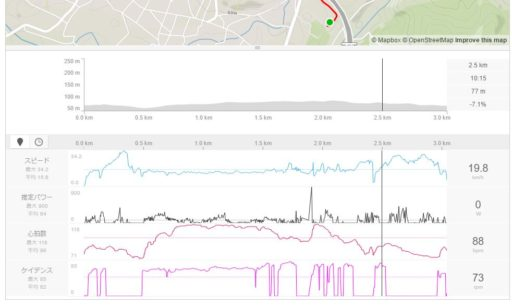 自転車のログ。知らない間にTOPEAKのケイデンス・速度センサーとつながっていた。ケイデンスの履歴が見られるとは思っていなかった。