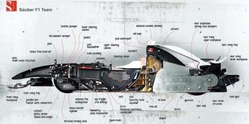sauber F1 cutting image